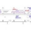 KENAR - conceptual project 15