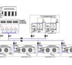 Унитемп - технически проект и екзекутивна документация