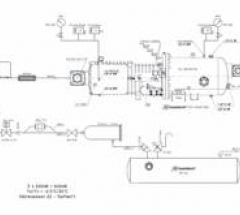 CCHBC, гр. Костинброд - технически проект