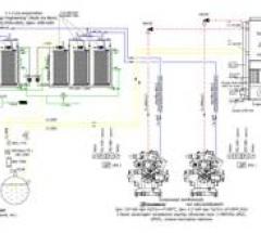 Лакрима - технически проект
